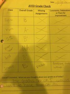 grades2